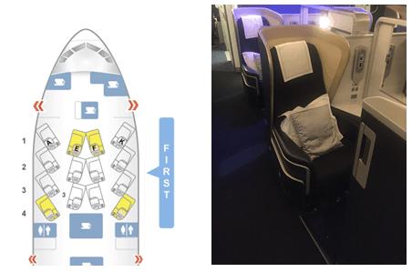 Boeing 777 first class ba