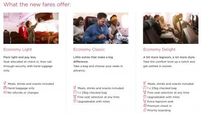 Virgin Atlantic Review