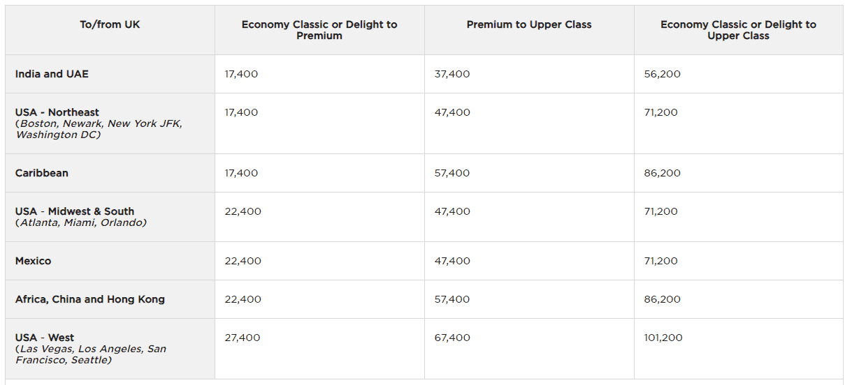 What is virgin economy delight on virgin atlantic
