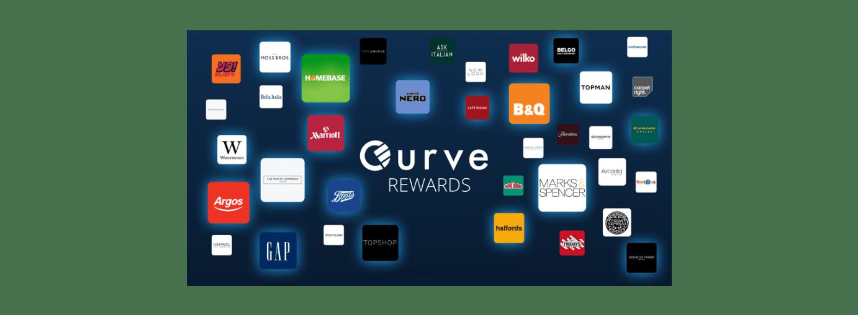 Curve Rewards