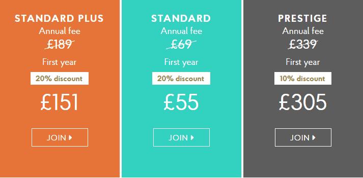 Priority Pass Discount UK