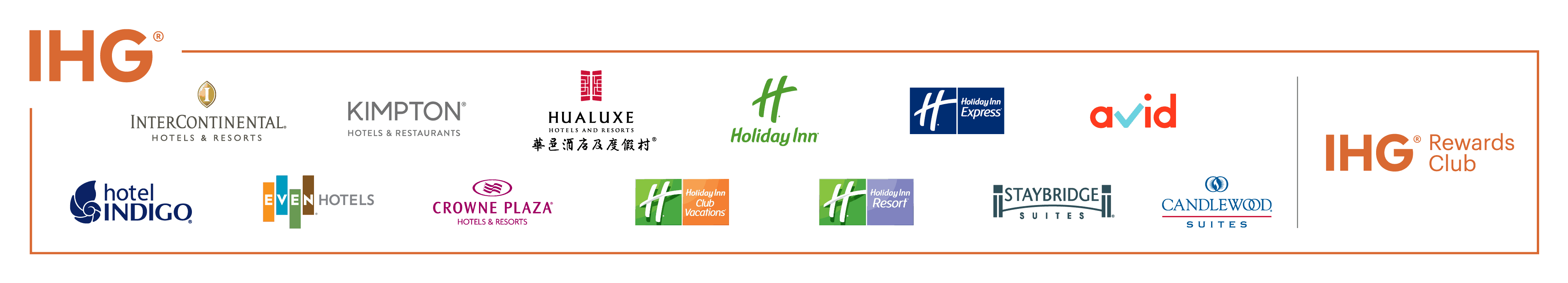 Hotel Rewards credit card