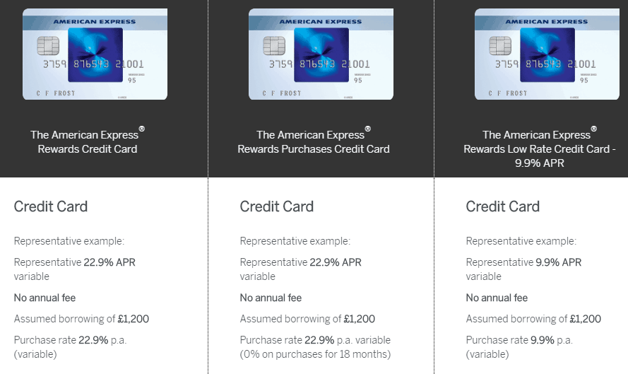 American Express Rewards Credit Card Review
